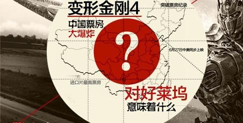 《变4》中国票房大爆炸 对好莱坞意味什么