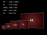 数字电影迈入4K时代
