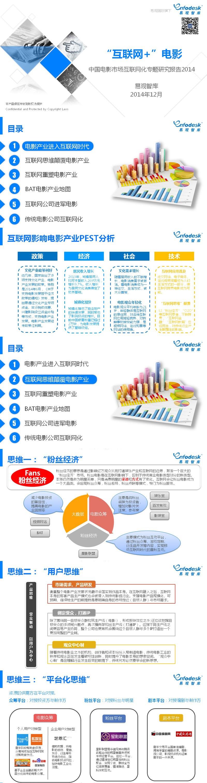 中国电影市场互联网化专题研究报告