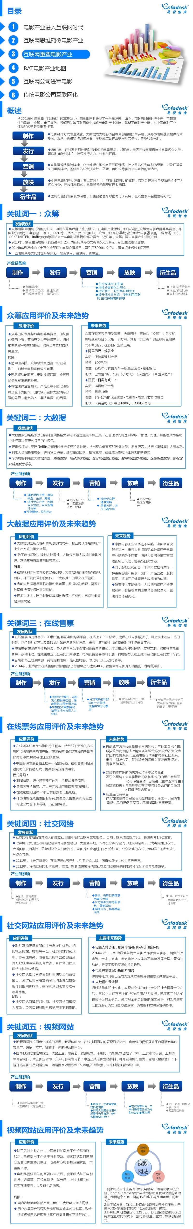 中国电影市场互联网化专题研究报告——互联网重塑电影产业